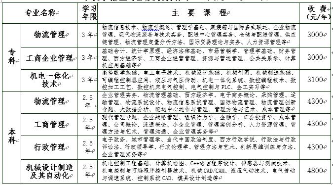 2019秋电大专业.png